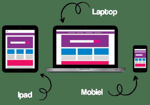 Betaalbaar-Webdesign-mobiel-ipad-laptop